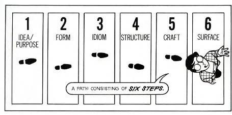 mccloud_understanding_comics.jpg