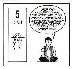 mccloud_understanding_comics5.jpg